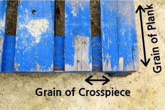 This shows a blue pallet. The grain of the plank is not in the same direction as the grain of the crosspiece.